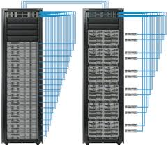 reasons cisco ucs rocks simplicity data center dan ucs unified fabric cabling example 60 cables 10gbps