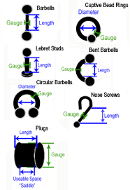 Labret Piercing Gauge Chart Adorn Tattoos Piercing