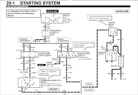 2007 ford lcf wiring explore wiring diagram on the net • 2006 ford lcf fuse box diagram automotive circuit diagram rh hrqsolutions co 2007 ford lcf egr