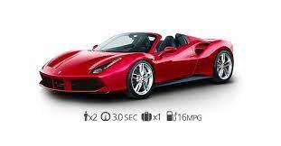 Rent Ferrari Las Vegas Luxury Car Rental Usa