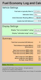 Download Car Mileage Calculator Excel For Free Tidytemplates