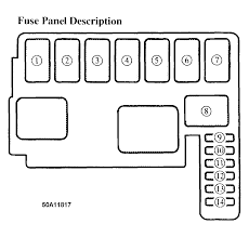 fuse diagram hello, i'm looking for fuse box diagram for 1996 Mazda Protege 5 Fuse Box Mazda Protege 5 Fuse Box #72 mazda protege 5 fuse box