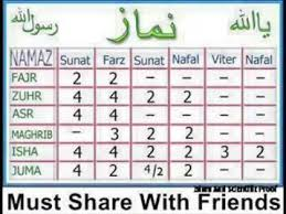5 Time Prayers Namaz With Complete Details About Rakats Sunnat Furd Nafel Etc On Islamic World
