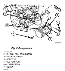 chrysler town and country lx ac compressor replacement disconnect the engine wire harness connector for the compressor clutch coil from the coil pigtail wire connector on the top of the compressor or