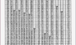 Army Pft Score Chart Usmc Pft Scoring Marine Corps Pft Scoring Sit Ups Army Apft