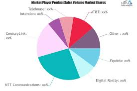 Colocation Market Is Thriving Worldwide Equinix Digital