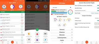 Calorie Chart App The Best Calorie Counter Apps Of 2019