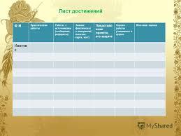 Презентация на тему Россия в современном мире Россия в  6 Ф