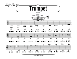 Trumpet Chromatic Scale Chart 39 Hand Picked Fingering Chart