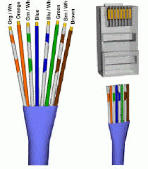 cat5e wiring diagram rj45 wiring diagram terminating wall plates wiring