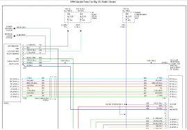 car wiring diagrams linkinx com lincoln lincoln continental wiring diagram basic images 1998 lincoln continental wiring diagram