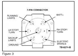trailer wiring diagram 7 pin round for large plug ford free radio toyota tacoma 7 pin trailer connector medium size of wiring diagram for large 7 pin trailer plug ford free radio round ra