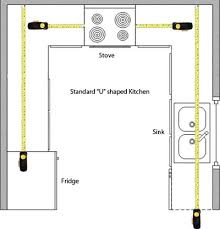 generalinformation aspx how to measure for countertops for precision countertops