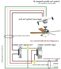 hampton bay switch 3 speed ceiling fan wiring diagram throughout hampton bay ceiling fan switch wiring diagram and harbor breeze at lovely or
