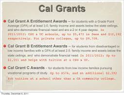 Financial Aid Overview Pdf