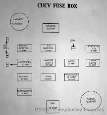 cucv technical info acirc motor hem fuse panel