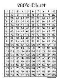 Freebie 200s Chart Math Literacy Math Tools Second