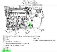 similiar 2010 chevy cobalt engine schematic keywords 2010 chevy cobalt engine diagram 2010 12 28 034926 12 27 2010 7 48 02
