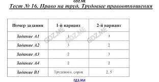 ГДЗ контрольные работы по обществознанию класс Поздеев Трудовые правоотношения