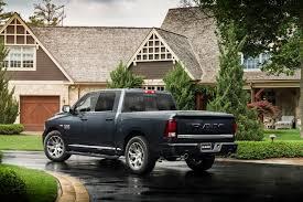 Best Pickup Trucks for 2018: Top-Rated Trucks | Edmunds