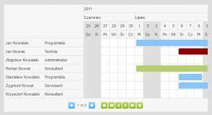 Gantt Chart Javascript Jquery Gantt Chart With Jquery Plugin Charts