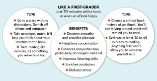 top paper writers website for masters type my best critical essay essay on advantages of book reading in urdu essay esl energiespeicherl sungen