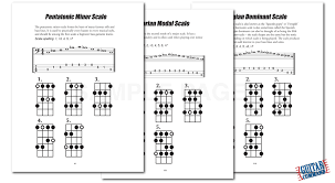 Guitar Scale Wall Chart Bass Guitar Scales Chords Arpeggios Pdf Download Book