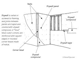 typical drywall construction