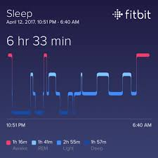 Fitbit Sleep Apnea Pattern