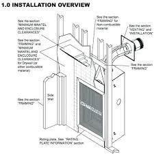 ventless gas fireplace installation gas fireplace insert