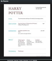 Resume Examples Weak And Strong Thesis Statements Harry Potter Lewesmr
