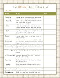 free bathroom remodel estimate. home renovation checklist building by oliverink free bathroom remodel estimate e