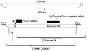 t8 led tube wiring diagram t8 image wiring diagram similiar led wiring diagram for fluorescent lighting keywords on t8 led tube wiring diagram