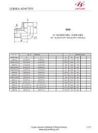 Npt Fittings Chart China Custom Elbow Npt Hydraulic Fittings Manufacturers