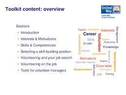 5 6 resume career builder