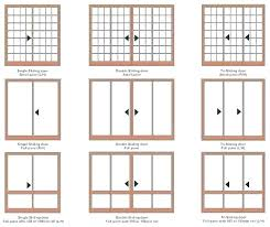 bifold door sizes rough opening standard closet door size door size standard sliding door sizes standard