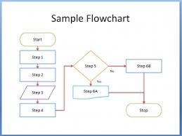 flowchart in word flow chart template word template business