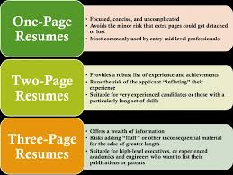 Resume Template Single Page Free Professional Online One Inside