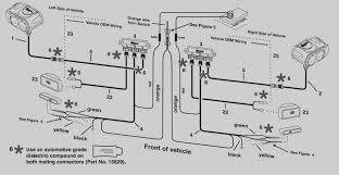 myers wiring diagram wiring diagram for you • myers pump wiring diagram change your idea wiring diagram rh voice bridgesgi com meyers wiring