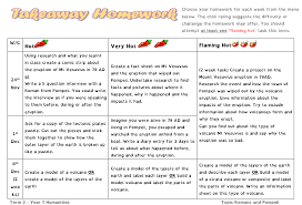 Below I     ve included some of the successes and failures of my efforts with Takeaway Homework to help you