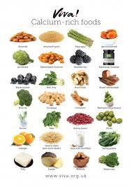 Calcium Content Of Foods Chart Calcium Rich Foods Viva The Vegan Charity