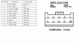 honda accord wiring diagram & 2006 honda accord wiring diagram 2005 honda accord radio doesn't work at Fuse Box For 2005 Honda Accord
