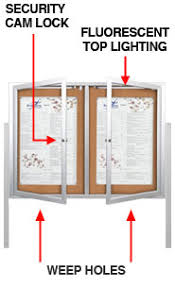 Display Boards Free Standing 100x100 Freestanding 100 Door Outdoor Bulletin Boards Lighted Free 50