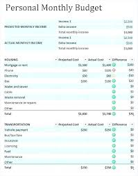 Sample Personal Budget Templates Simple Personal Budget Spreadsheet Simple Personal Budget