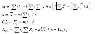 Xmr Chart Formula Xmr Trend Chart Formula Xmr Trend Chart Calculation
