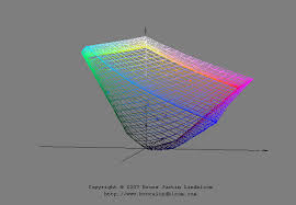 Colorchecker Rgb Summaries Spreadsheets And Lab Tiff File