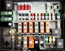 fuse box peugeot 206 fuse box diagram type 3 enpeugeot206 blok kapot 4