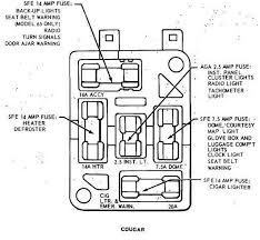 xr under dash fuse box archive classic cougar forums