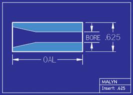 Sandblasting Nozzle Chart Sandblasting Nozzles And Inserts