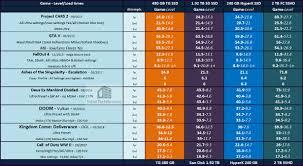 Ssd Chart Main Chart Ssd Loading Babeltechreviews